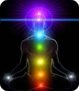 Chakra System with Pineal Gland
